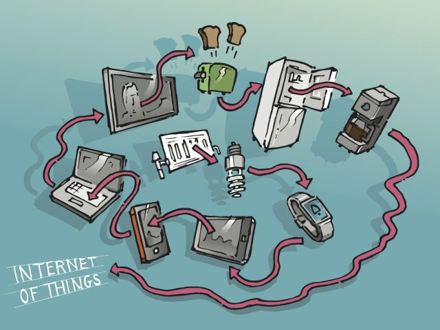 A Beginner's Guide to Understanding the Internet of Things: Confused by the Internet of Things? This guide can help.