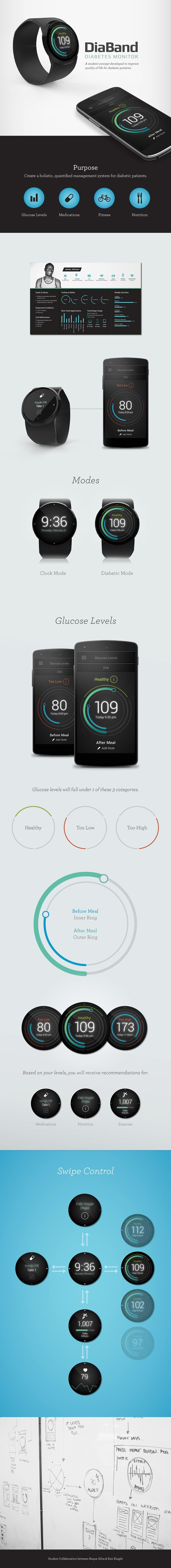 Diabetes Monitor on Behance