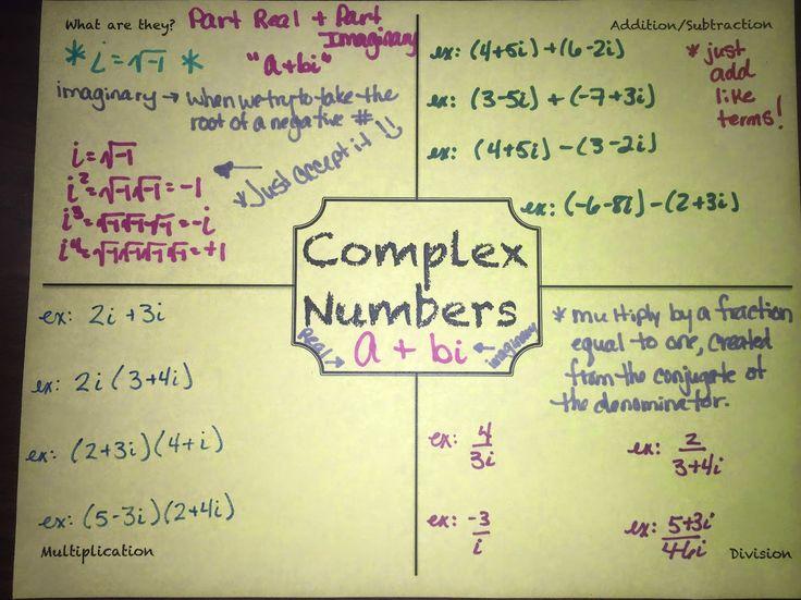 I Teach Math....: Algebra 2 INB - Complex Numbers