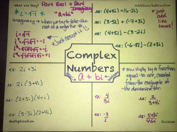 I Teach Math....: Algebra 2 INB - Complex Numbers