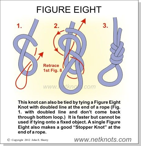 Figure Eight Follow-through - The strongest knot for a loop at the end of a rope. The Follow-through is for tying around a ring or closed loop. The regular Figure Eight is much easier to tie.