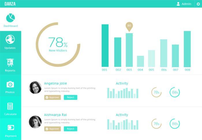 Dashboard UI Design - Freebies - Fribly