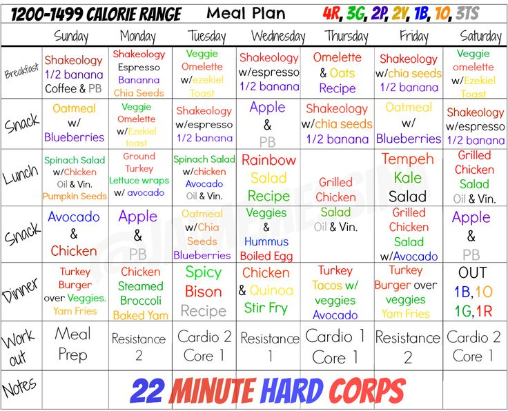 Tony Hortons new 22 minute fitness program gets you ripped in 22 minutes a day. That is insane!! But you have to follow the nutrition plan too!   http://www.itsmybodymylife.com/2016/04/22-minute-hard-corps-meal-plan.html