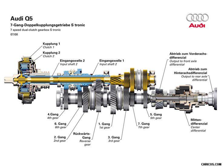 70 best gearbox transmission images on pinterest mechanical rh pinterest com BMW Dual -Clutch Transmission BMW Dual -Clutch Transmission
