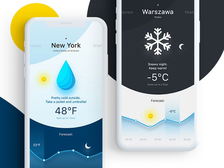Weather Application Concept by Michal Straczek