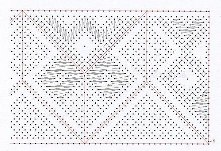Het laatste nieuwe partroon - Kant met naald (en) de klos!
