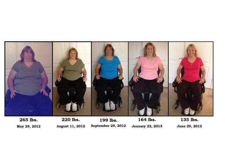 This woman is in a wheelchair and still lost weight thanks to ariix product slenderiix, which targets where you store the fat and retrains your brain to attack those problem areas