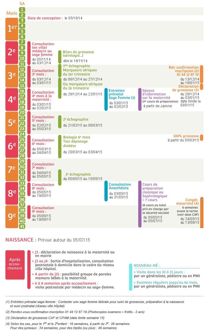 les 25 meilleures id es de la cat gorie calendrier des aliments pour b b sur pinterest. Black Bedroom Furniture Sets. Home Design Ideas
