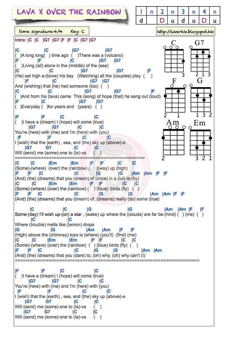 Outstanding The Way I Am Uke Chords Festooning Song Chords Images