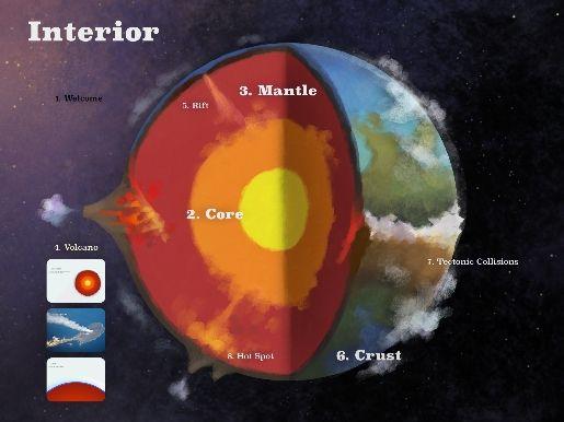 Earth Primer. Un'app per scoprire le scienze e i segreti della terra
