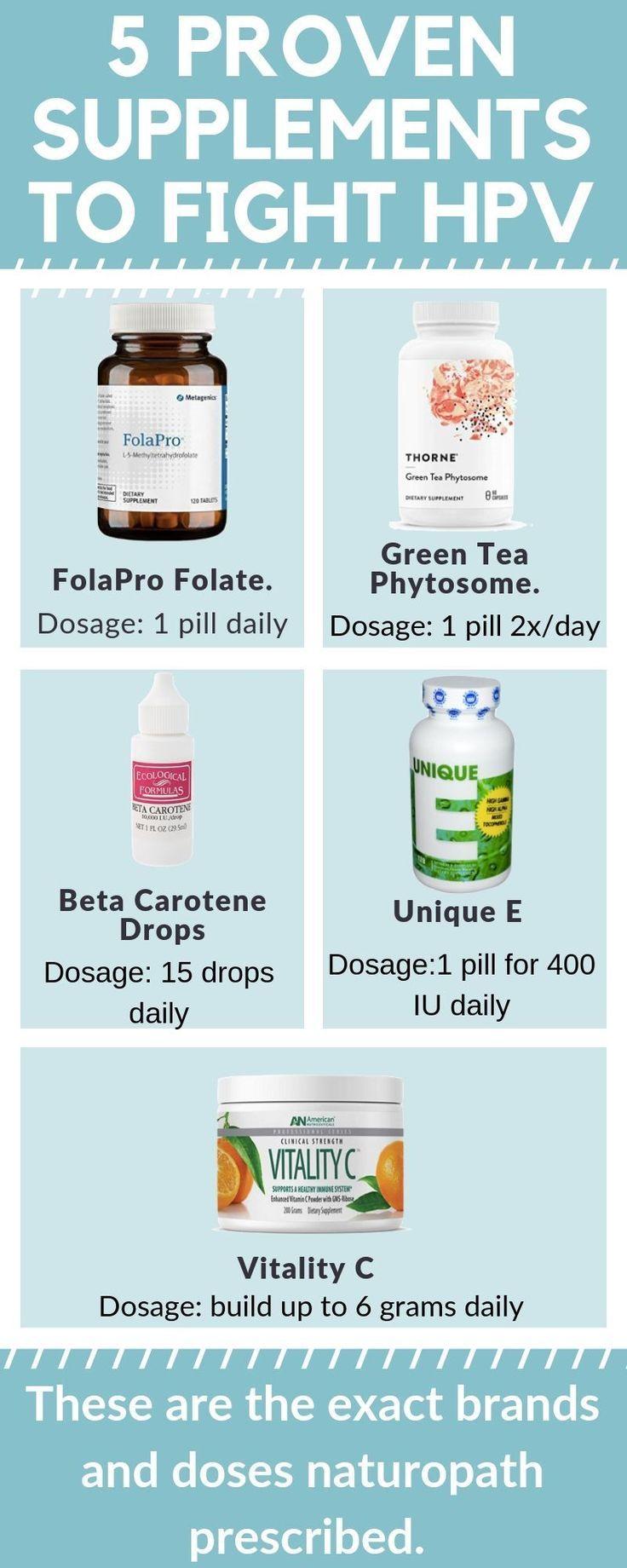 Pin On Antiviral Herbs