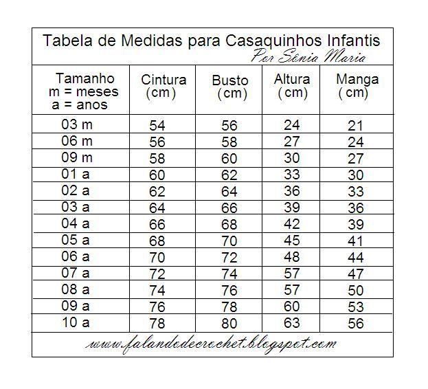 TABELA DE MEDIDAS PARA CASAQUINHOS INFANTIS O - 10 ANOS
