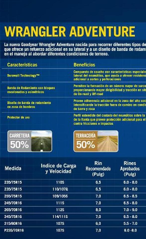 #ClippedOnIssuu from Catálogo de Productos - Llantas Goodyear