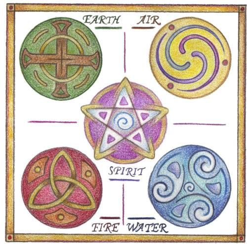 Earth, Air, Fire, Water and Spirit | via Facebook These are the Celtic symbols for Earth, Air, Fire, Water and Spirit.