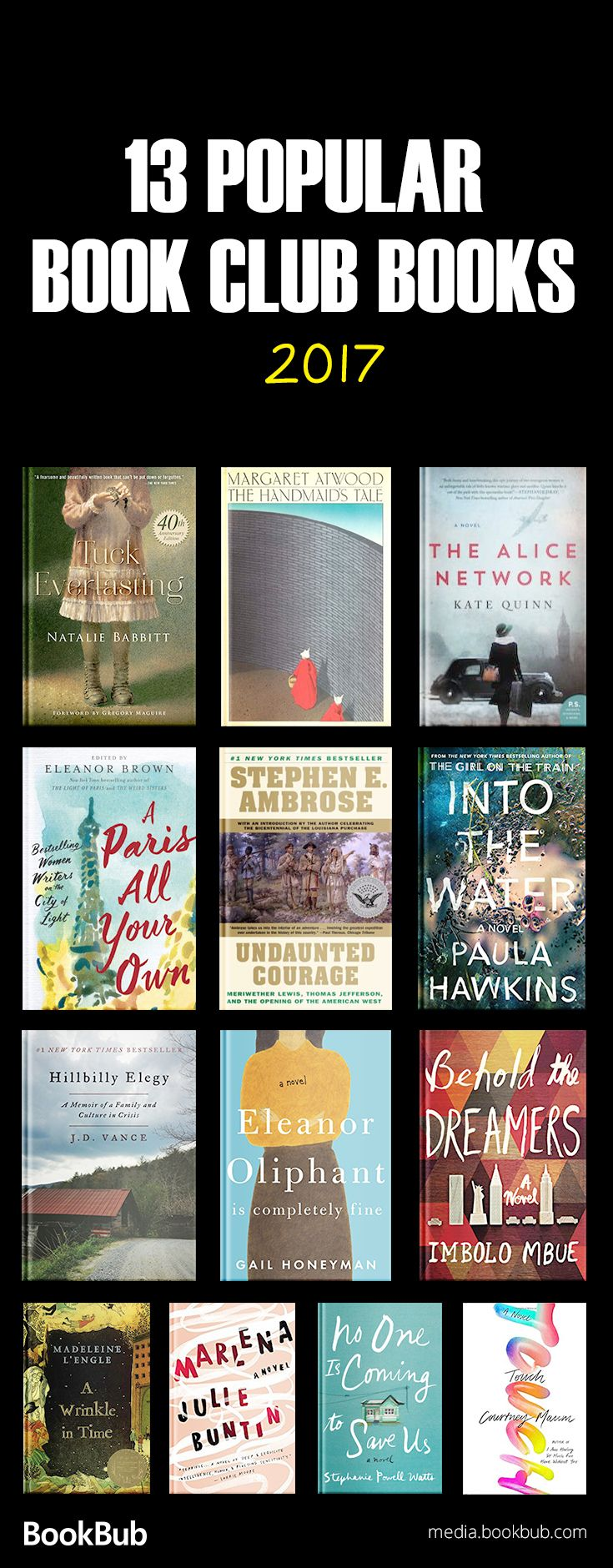 13 of the best book club books of 2017, including a great list of books for women.