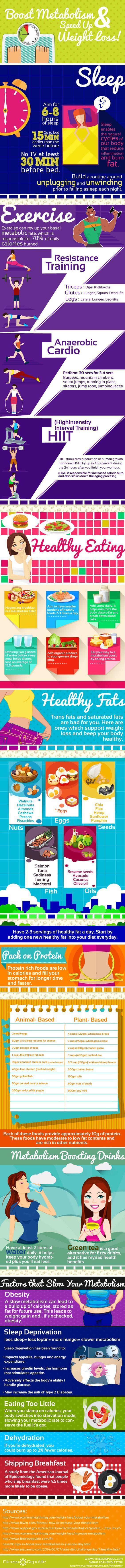 Boost Metabolism Lose Weight :: http://weight-loss-factory.com/ #animals #vitaminD #vitaminB #tagforlikes #L4L