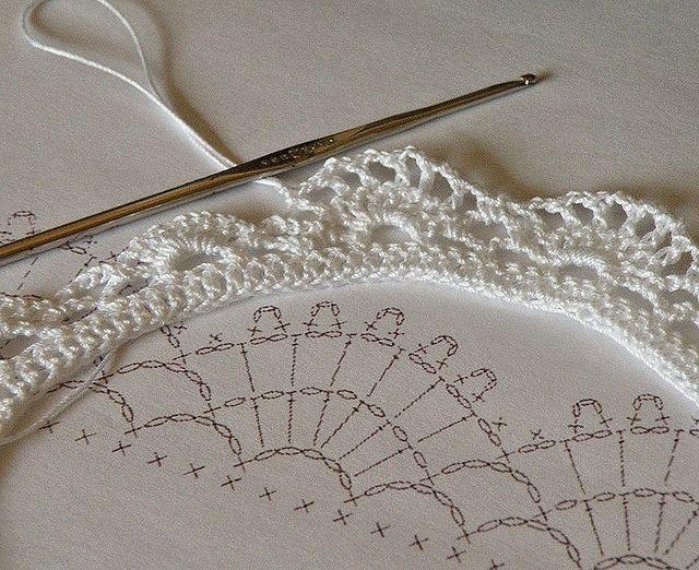 crochet lace border by Liz2006, ༺✿ƬⱤღ  https://www.pinterest.com/teretegui/✿༻