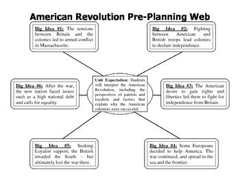 """memo understanding the telecommunications revolution Century, noted in an internal memo: """"this 'telephone'  them either""""5 another major part of the communications  our understanding of the concepts the clus- ters represent  the death of distance: how the communications revolution."""