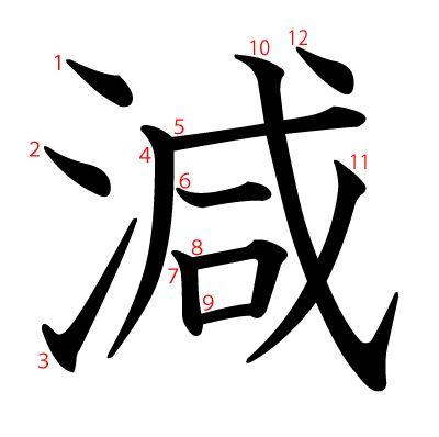 「減」の筆順(書き順)