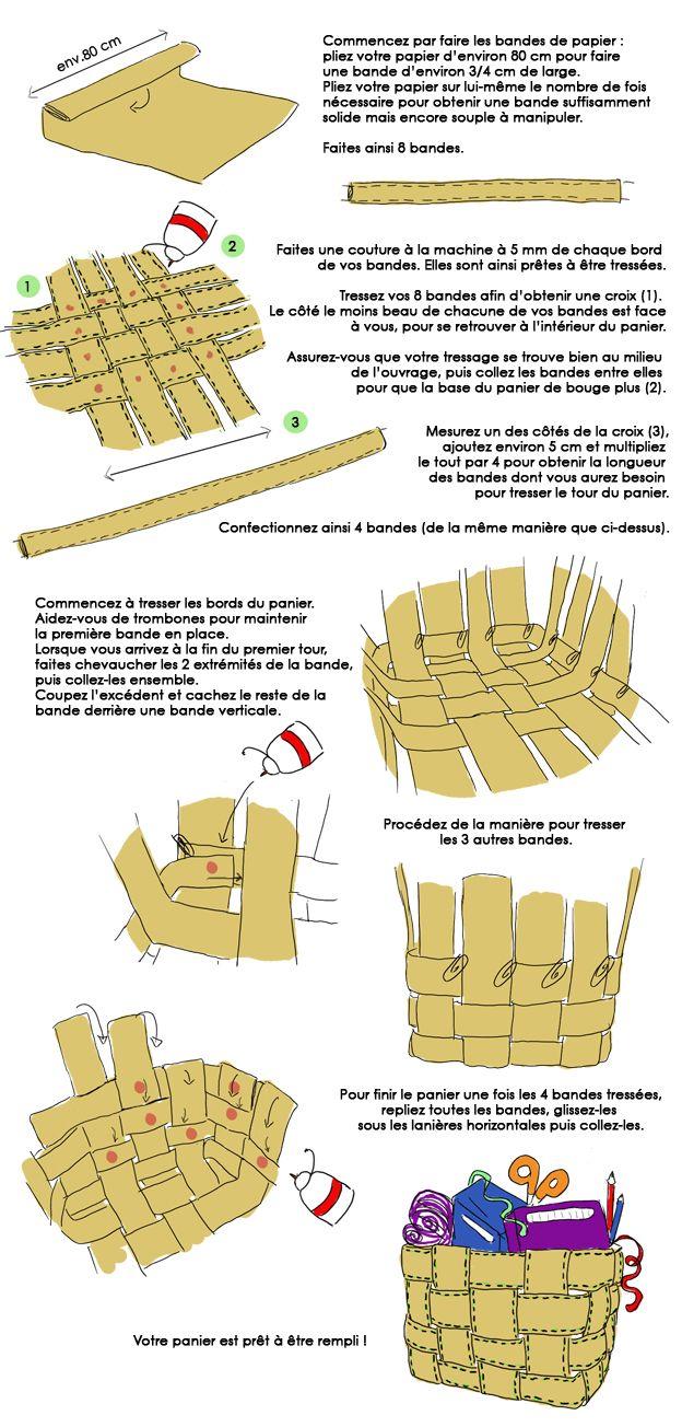 Tutoriel panier tressé recyclé // http://www.deco.fr/loisirs-creatifs/actualite-572878-creer-panier-tresse-papier-emballage.html