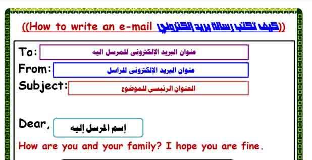 نموذج كتابة رسالة بالانجليزي