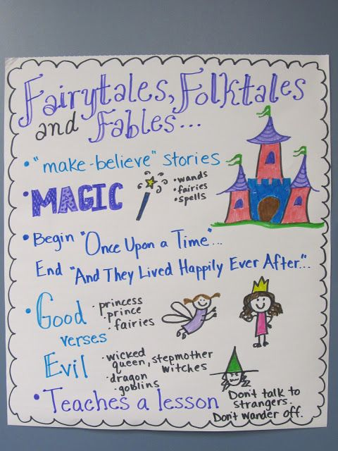 Great anchor chart!