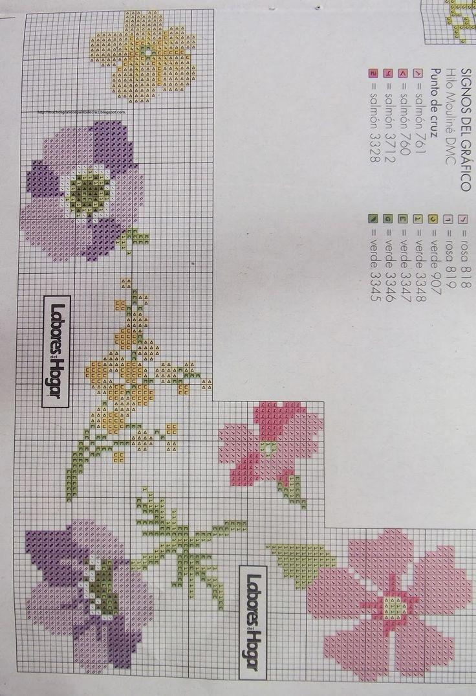 cenefa-flores-cocina-7.JPG (1095×1600)