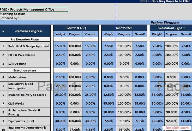 ملف اكسل تقرير متابعة شهري للمشاريع الانشائية Project Management Design How To Plan