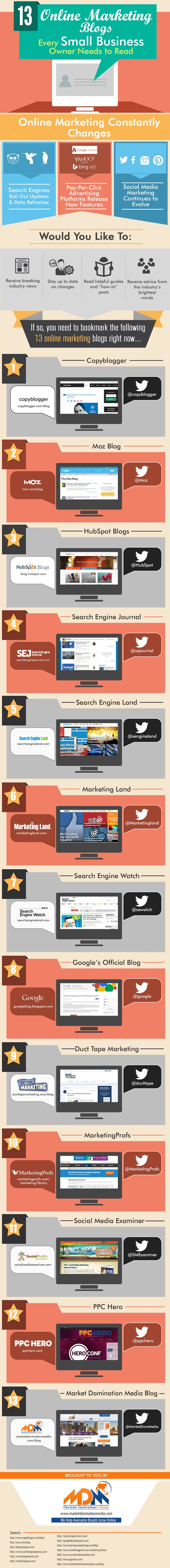 13 Online Marketing Blogs You Should be Reading #infographic #Marketing #Blogs