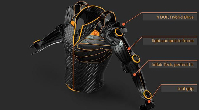 Skel-Ex is an upper body exoskeleton to aid workers ...