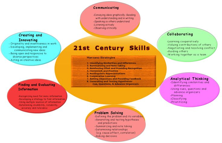 evaluating evaluation essay