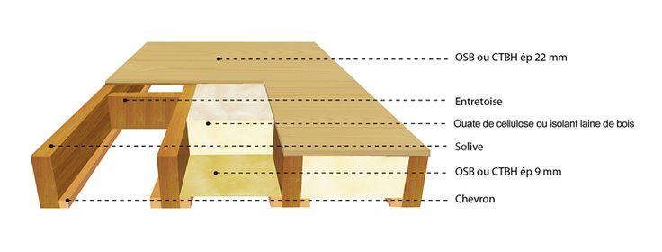 isolation plancher bois - Recherche Google