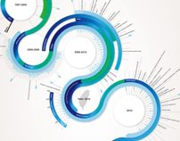 Infographic Design by Chen-Wen Liang, via Behance