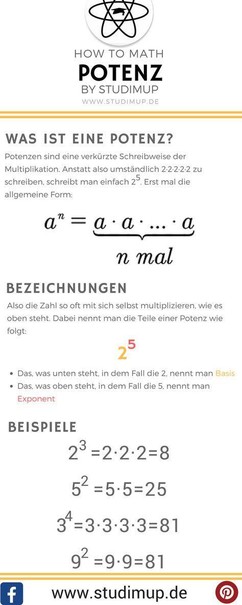 Potenzen einfach erklärt im Mathe Spickzettel von…