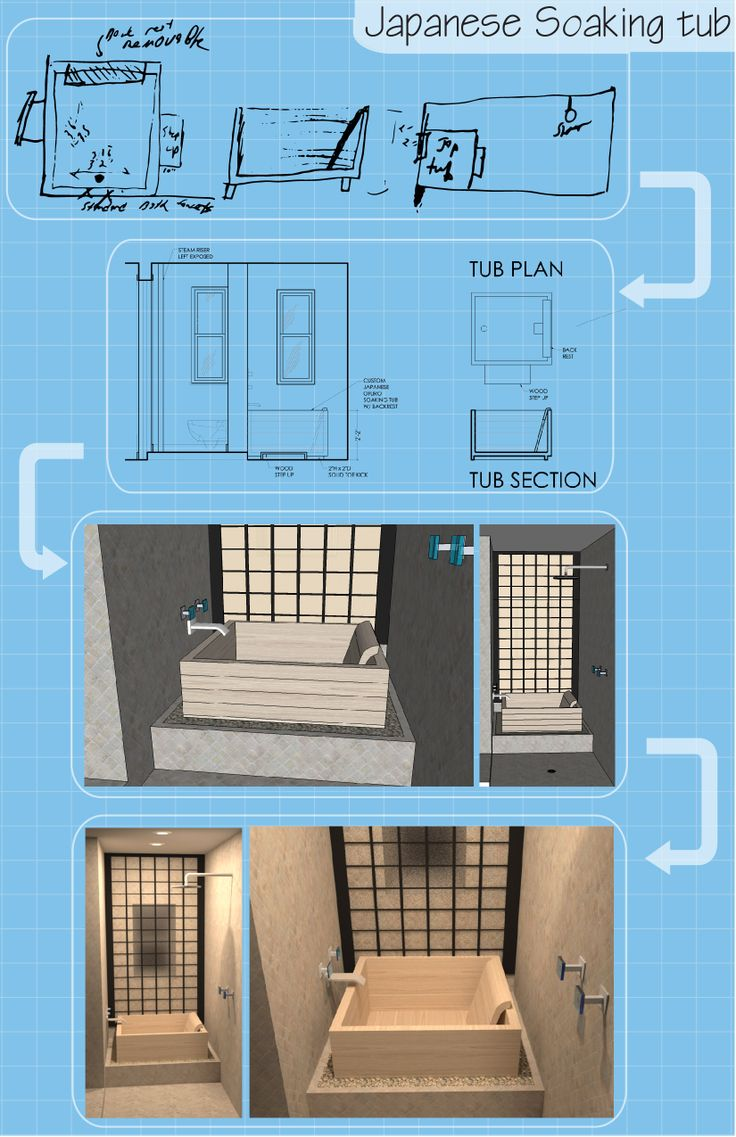 74 best Bathroom Deco images on Pinterest | John lewis, Bathroom ...