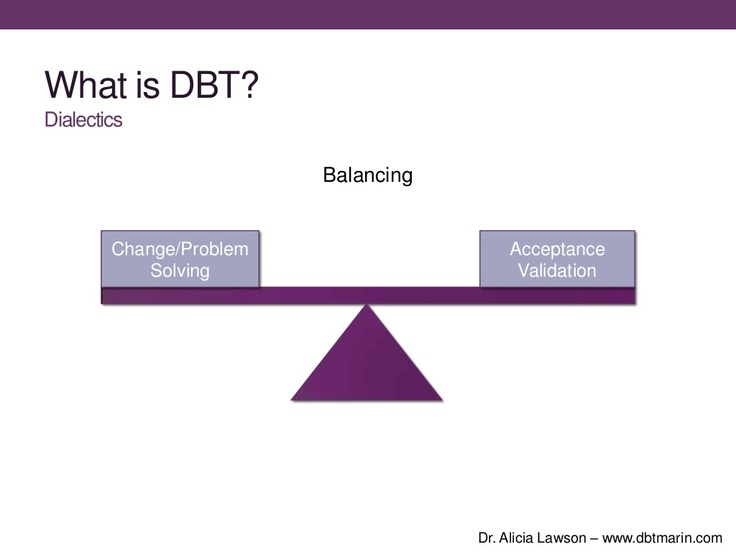 175 Best images about dialatical behavioral therapy (dbt) on ...
