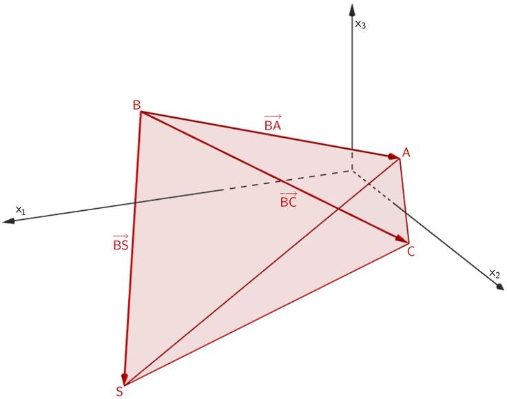 39 besten mathematik abitur bayern 2011 g8 bilder auf pinterest abitur bayern geometrie und. Black Bedroom Furniture Sets. Home Design Ideas