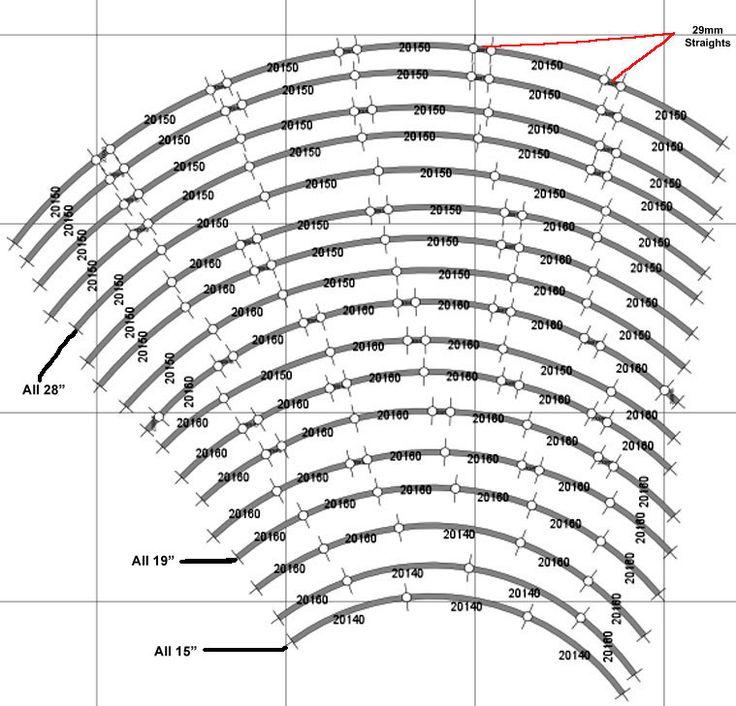 Making Kato Unitrack Curves and Radius Using Multiple Sizes