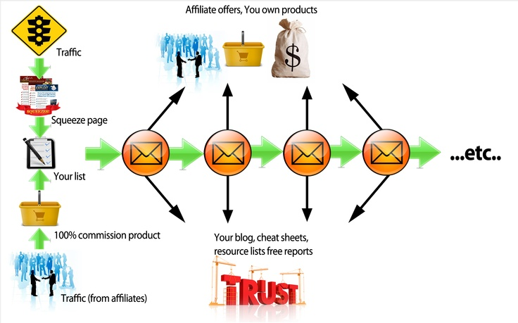Wanna Start An Online Business ? I can help you, just $25 a month to get started ! Click Here For More Info http://www.empowernetwork.com/almostasecret.php?id=thelaptoplifestyle