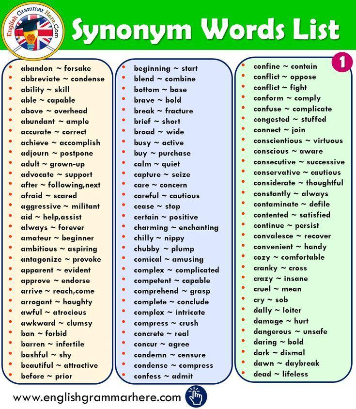 Synonyms English Grammar English Words Word List