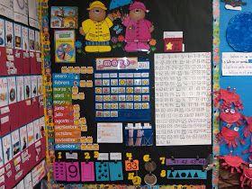 First Grade Dual: Math-Calendar Wall