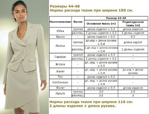 Сколько Ткани На Платье Рубашку