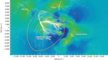 A slice of the Laniakea supercluster in the supergalactic equatorial plane.