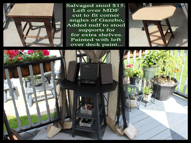 1000 Ideas About Deck Over Paint On Pinterest Behr Deck