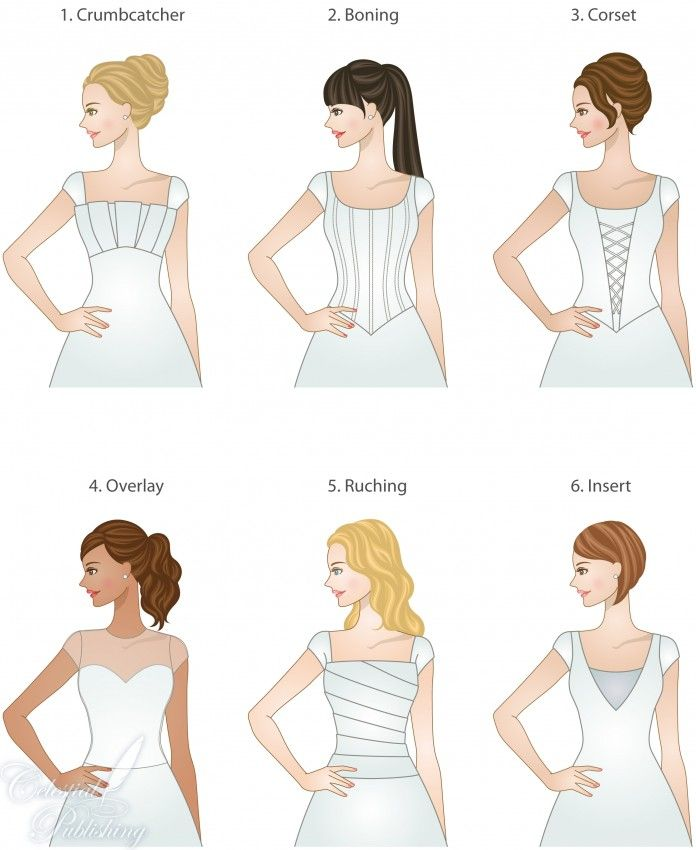 Types Of Styles Of Bride Wedding Dress Bodice Selection