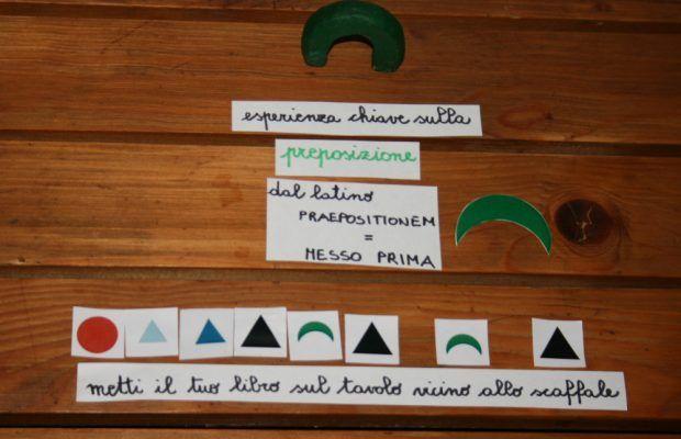 Esperienze chiave per la preposizione – Psicogrammatica Montessori 6-9 anni