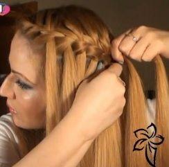 - Hacemos la raya en medio o a un lado, cogemos un mechón de cabello y realizamos tres particiones como si empezáramos una trenza normal.  ...