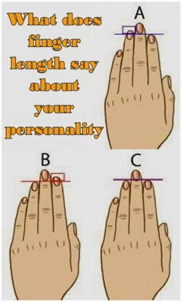 SEE HOW YOUR FINGERS LENGTH REVEALS YOUR PERSONALITY!