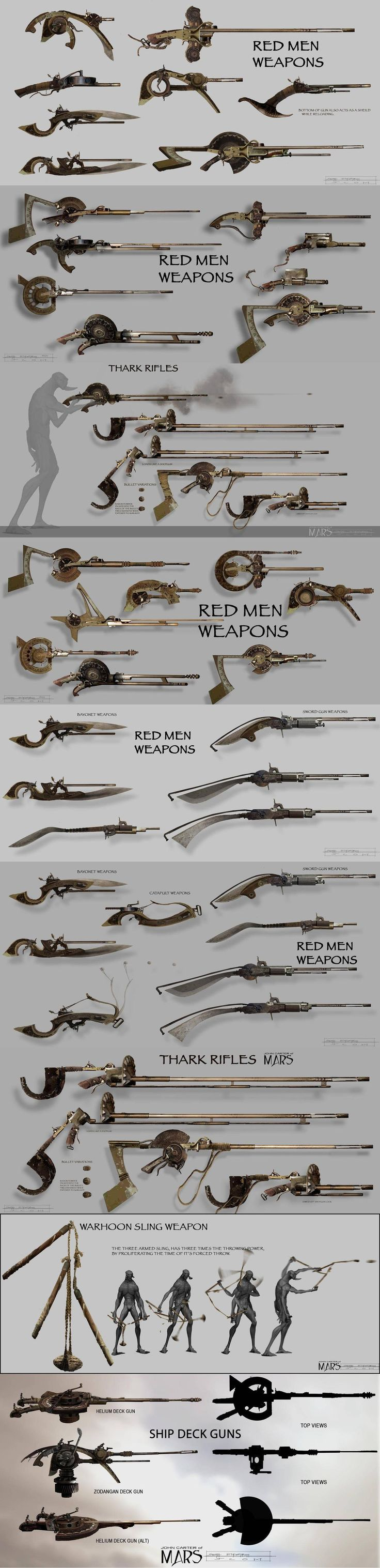 the weapons of John Carter of Mars