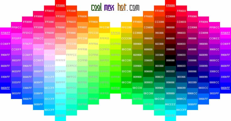 Colour codes used in html, helps find the right colour